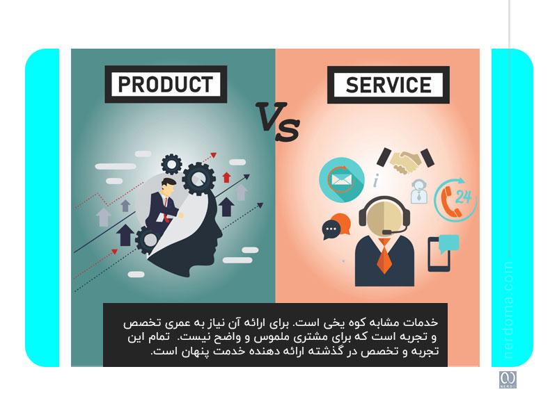 برند خدمات در مقایسه با برند محصول چگونه است؟