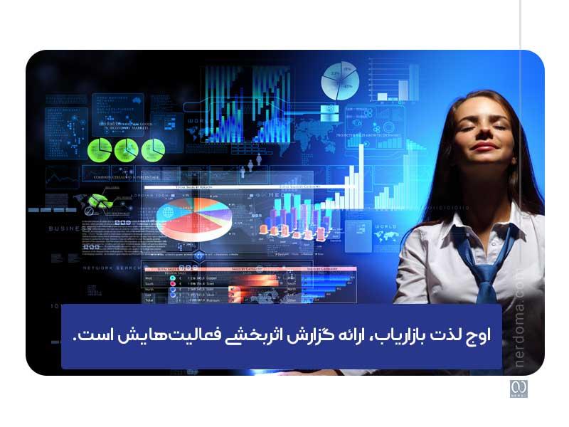 استراتژی ترویج یا پروموشن در برنامه بازاریابی