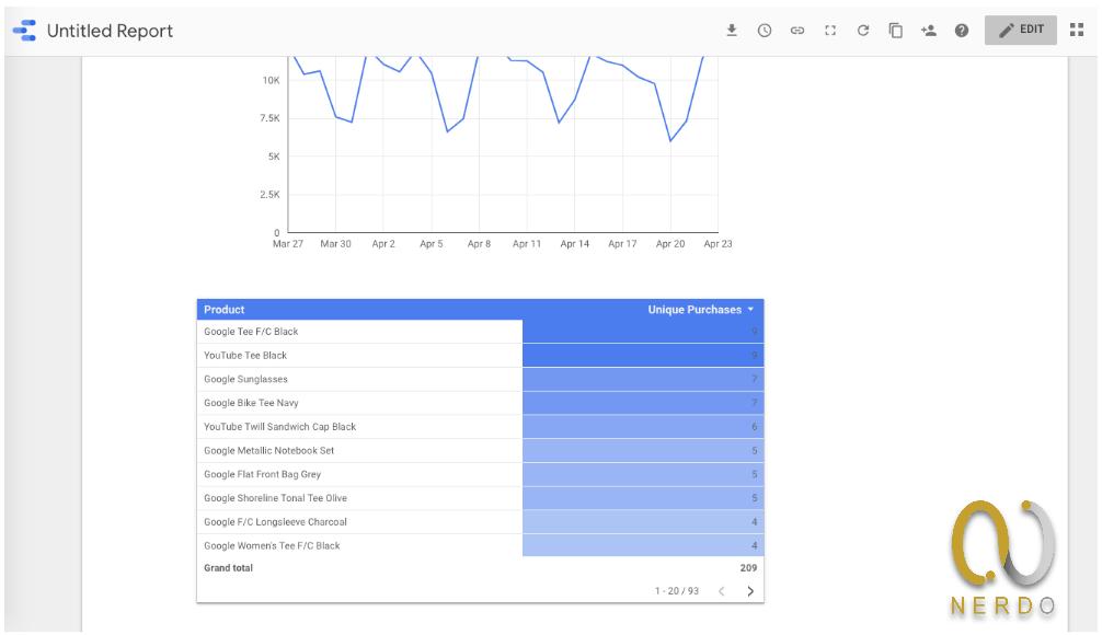 آموزش google data studio