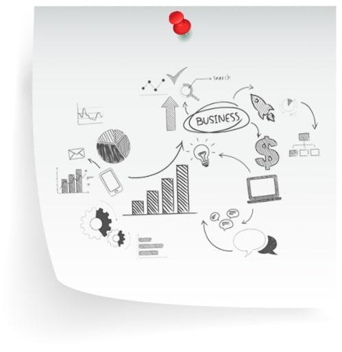 طراحی کمپین های بازاریابی