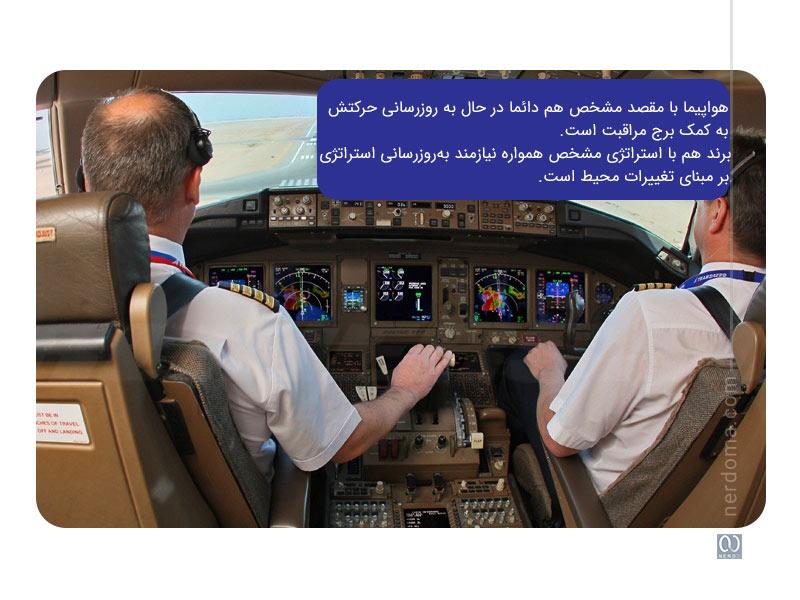 هواپیما با مقصد مشخص هم دائماً در حال به روزرسانی حرکتش به کمک برج مراقبت است. برند هم با استراتژِ مشخص همواره نیازمند به روزرسانی استراتژی بر مبنای تغییرات محیط است.